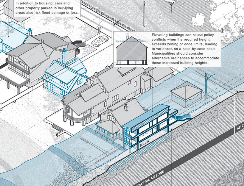 planning framework image